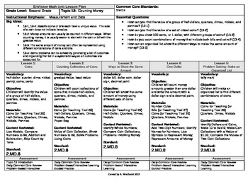 2012 Common Core EnVision Math Second Grade Topic 13 Unit Plan - Counting Money