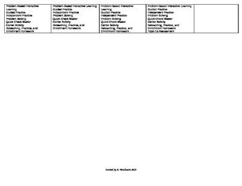 2012 Common Core EnVision Math Second Grade Topic 15 Unit Plan- Measuring Length