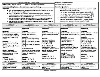 2012 Cm Core EnVision Math Second Grade Topic 3 Unit Plan-Subtraction Strategies