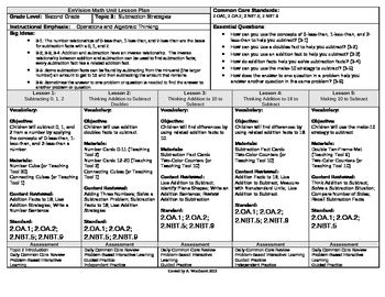 2012 Cm Core EnVision Math Second Grade Topic 3 Unit Plan-