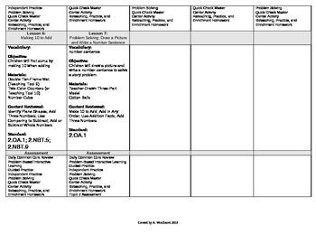 2012 Cm Core EnVision Math Second Grade Topic 2 Unit Plan - Addition Strategies