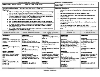 2012 Cm Core EnVision Math Second Grade Topic 5 Unit Plan - Place Value to 100