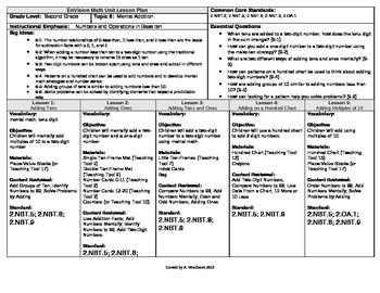 2012 Common Core EnVision Math Second Grade Topic 6 Unit Plan - Mental Addition