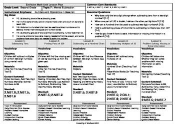 2012 Cm Core EnVision Math Second Grade Topic 7 Unit Plan - Mental Subtraction