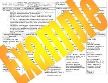 2012 Common Core EnVision Math Second Grade Unit Plan Bundle for Topics 1-16