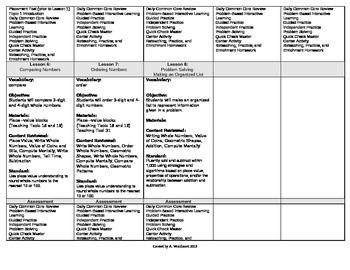 2012 Common Core EnVision Math Third Grade Topic 1 Unit Plan - Numeration