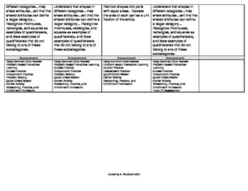 2012 Common Core EnVision Math Third Grade Topic 11 Unit Plan - 2-D Shapes