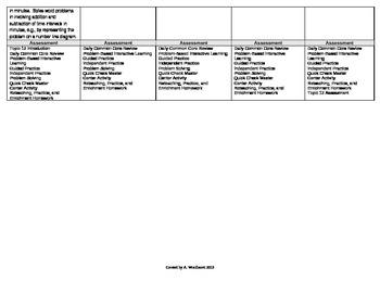 2012 Common Core EnVision Math Third Grade Topic 12 Unit Plan - Time