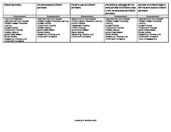 2012 Common Core EnVision Math Third Grade Topic 13 Unit Plan - Perimeter