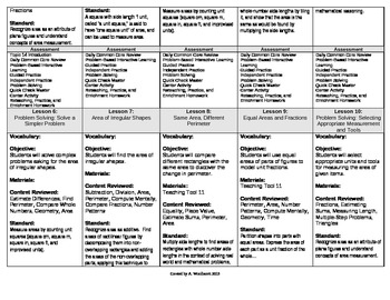 2012 Common Core EnVision Math Third Grade Topic 14 Unit Plan - Area