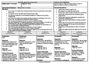 Envision math 3rd grade test teaching resources teachers pay teachers 2012 common core envision math third grade topic 14 unit plan area fandeluxe Image collections
