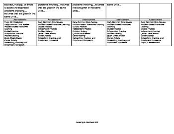 2012 Cm Core EnVision Math Third Grade Topic 15 Unit Plan - Liquid Volume & Mass
