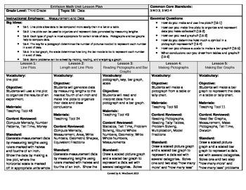 2012 Common Core EnVision Math Third Grade Topic 16 Unit Plan - Data