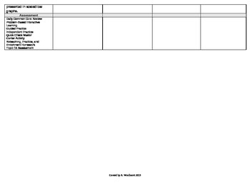 2012 Common Core EnVision Math Third Grade Topic 16 Unit Plan - Data