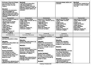 2012 Cm Core EnVision Math Third Grade Topic 2 Unit Plan - Number Sense + and -