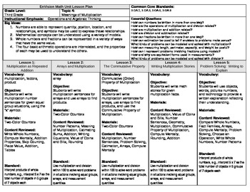 2012 Common Core EnVision Math Third Grade Topic 4 Unit Pl