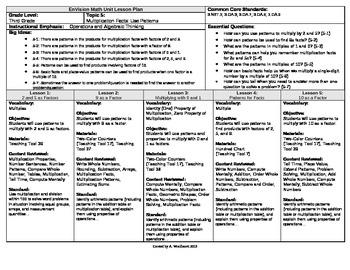 2012 Common Core EnVision Math Third Grade Topic 5 Unit Plan- Mult Fact Patterns