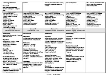 2012 Cm Core EnVision Math Third Grade Topic 6 Unit Plan- Mult Facts Known Facts