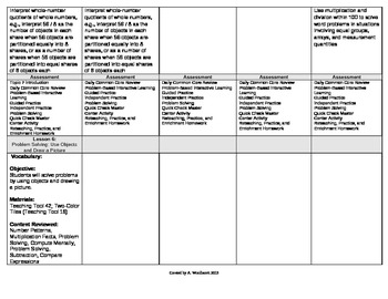 2012 Cm Core EnVision Math Third Grade Topic 7 Unit Plan - Meanings of Division