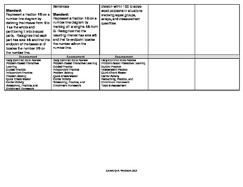 2012 Cm Core EnVision Math Third Grade Topic 9 Unit Plan-Understanding Fractions