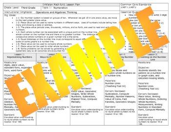 2012 Common Core EnVision Math Third Grade Unit Plan Bundle for Topics 1-16