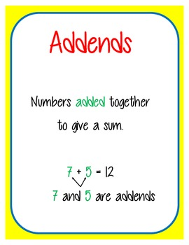 EnVision Math Topic 2 Vocabulary Anchors