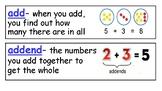 EnVision Topic 1 Math Vocab