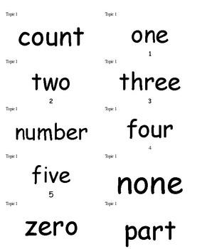 EnVisions 2.0 Math Word Wall