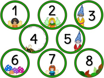 Enchanted Forest Classroom Theme - Group Signs