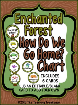 Enchanted Forest How Do We Go Home? Clip Chart