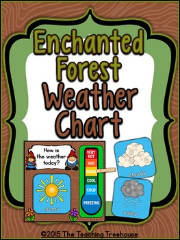 Enchanted Forest Weather Chart