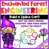 Enchanted Forrest Engineering: Building a Zip Line Cart