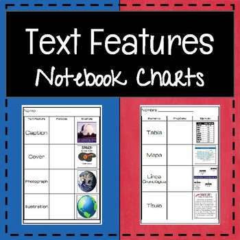 Encuentra las Características del Texto Expositivo