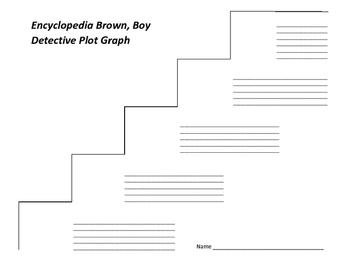 Encyclopedia Brown, Boy Detective Plot Graph - Donald J. Sobol (#1)