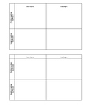End Behavior Chart for Interactive Notebook