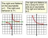 End Behavior of Graphs of Functions, Student Reference & 3 Assignments for PDF