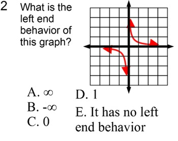 End Behavior of Graphs of Functions, Student Reference & 3 Assignments for SMART