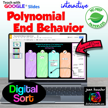 End Behavior of Polynomial Functions Digital Sort with GOOGLE Slides™