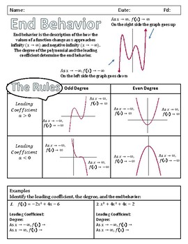 End Behavior of Polynomials - Notes, Examples, and Assignment
