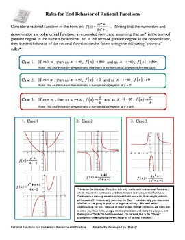 End Behavior of Rational Functions--Rules and Practice