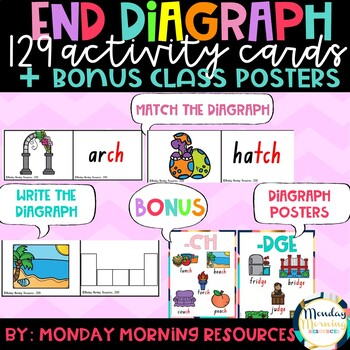 End Diagraph Activity Cards and Posters
