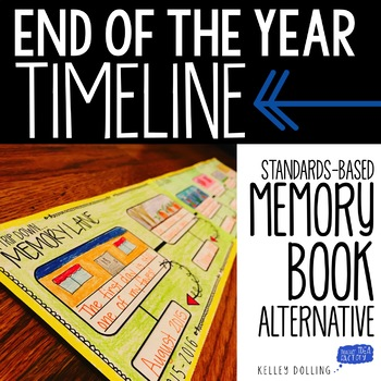 End Of The Year Timeline