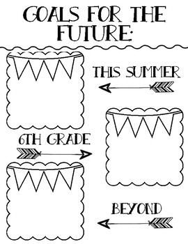 End of 5th Grade Fun Packet