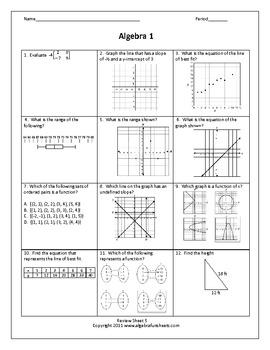 Algebra End of Course Review (Bundle)