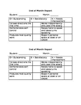 End of Month Behavior Report