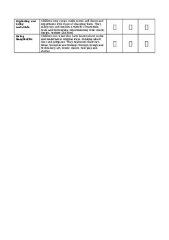 End of Reception ELG Report Format