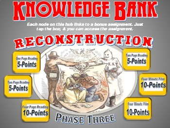 End of Reconstruction Digital Knowledge Bank
