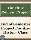 End of Semester Timeline Project