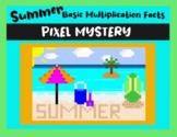 End of Summer Multiplication DIGITAL Pixel Art