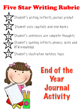 End of The Year Writing Advice for Future First Graders - First Grade Memories